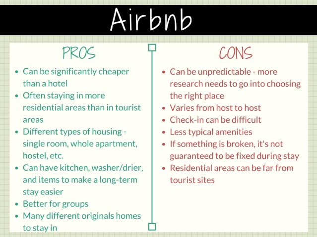 Airbnb Pros and Cons, Travel Blog, Wandering Nobody