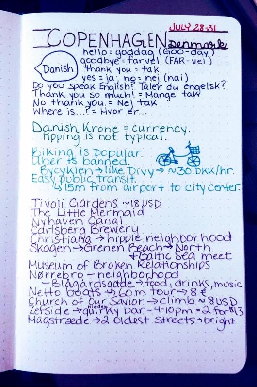 Bullet Journal Travel Planning - Wandering Nobody Travel Blog